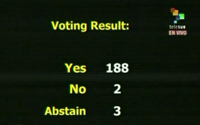 20131030081555-resultados-votacion-onu-contra-bloqueo.jpg