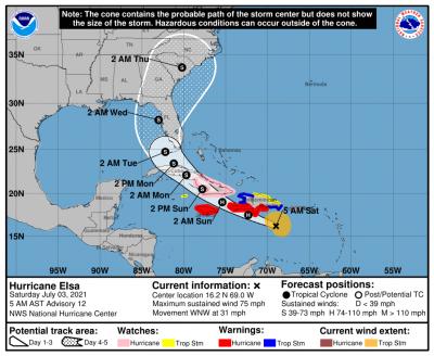 20210703105653-huracan-elsa-sabado-5-am-cono.png